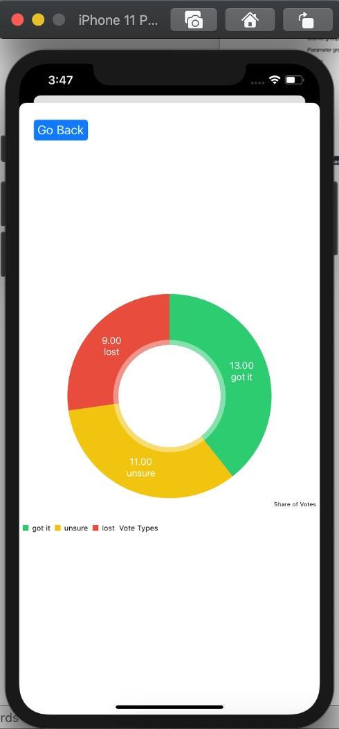ios app with aws